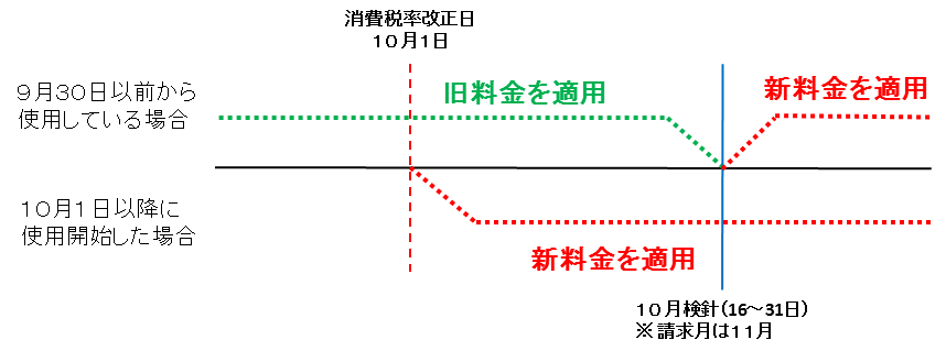 r1.10suidou_ryoukin.png